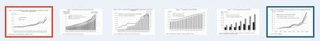 China-bubble-graphs