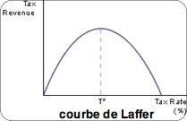 Laffer